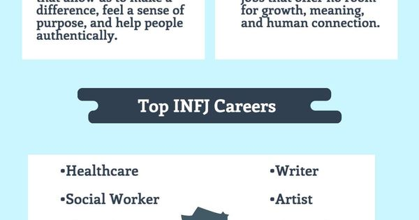 Money Making Career Options For INFJs